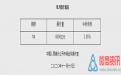 央行11月16日开展8000亿元MLF操作 中标利率2.95%