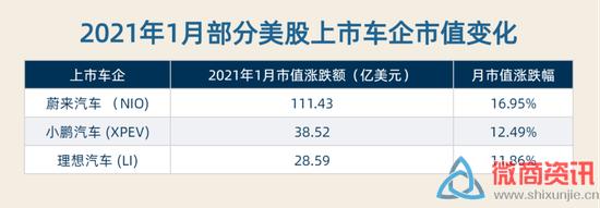 制表:每经记者李硕